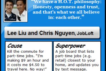Super Entrepreneurs: Chris Nguyen and Lee Liu of JobLoft