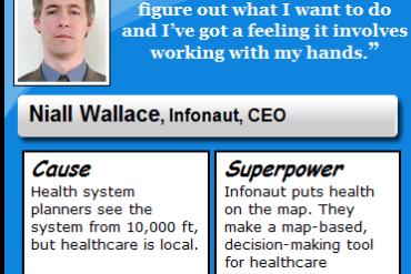 Super Entrepreneur: Niall Wallace