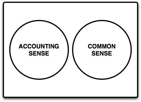 accounting-sense