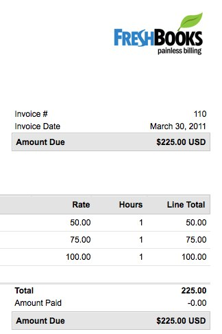 invoice - hourly rates