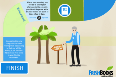 Infographic: The Freelancer's Game of Life