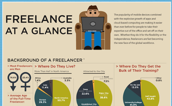 freelance_at_a_glance