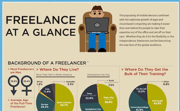 freelance_at_a_glance