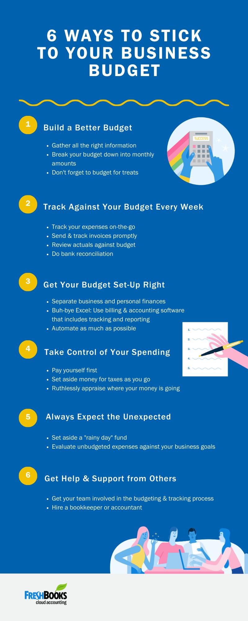 Better Budget Management