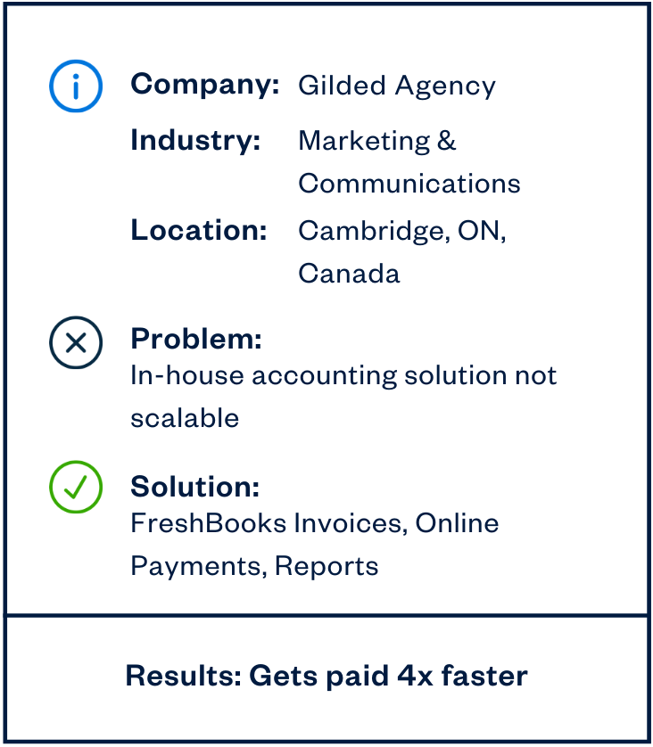 Gilded Agency get paid faster sidebar