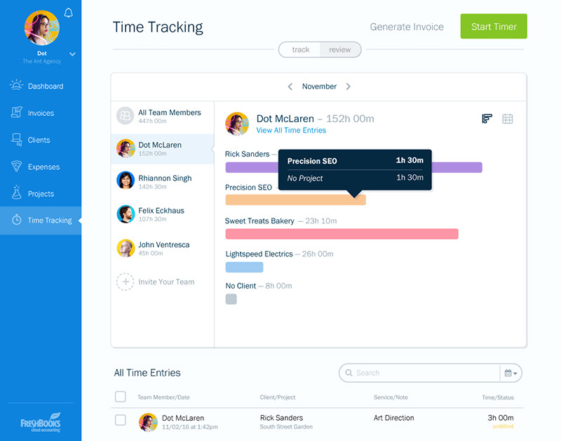 team time tracking