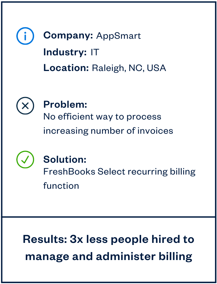 AppSmart-Highlights-cloud-accounting-solution