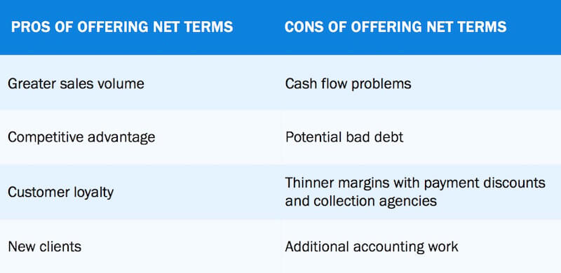net terms