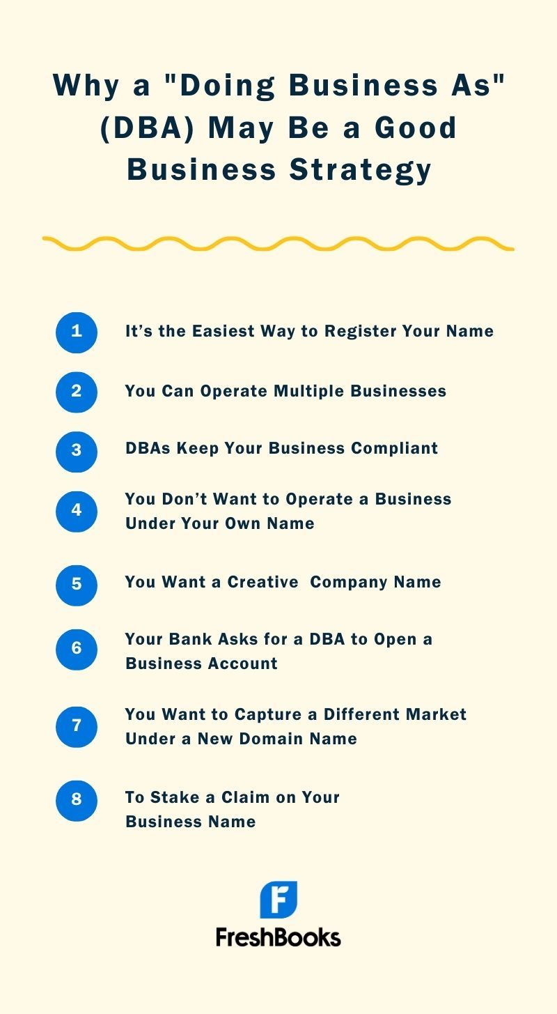 Doing Business As (DBA)