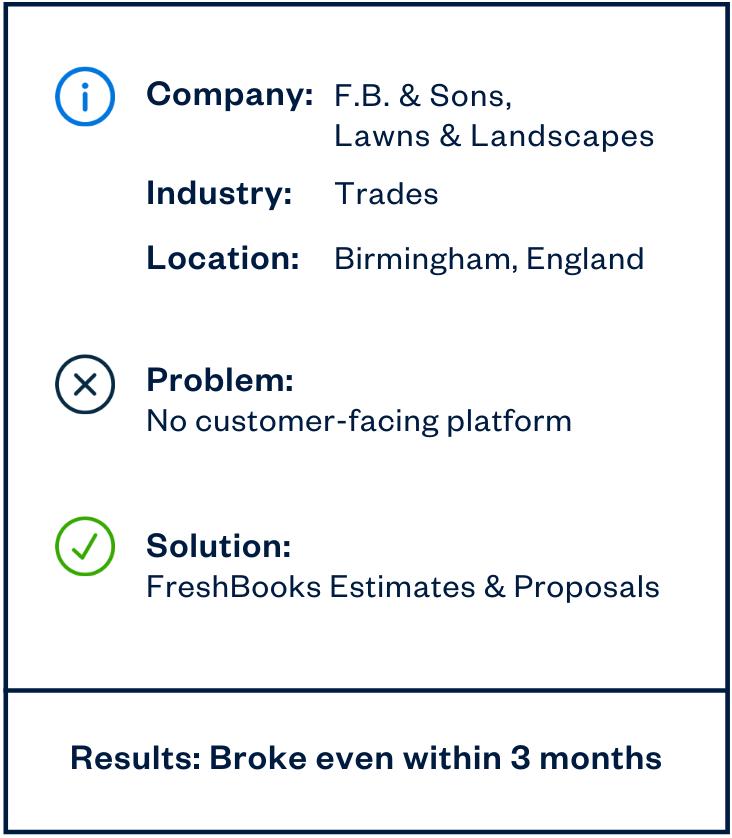 F.B. & Sons case study highlights 2