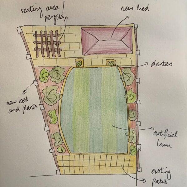 F.B. & Sons garden plan sketch