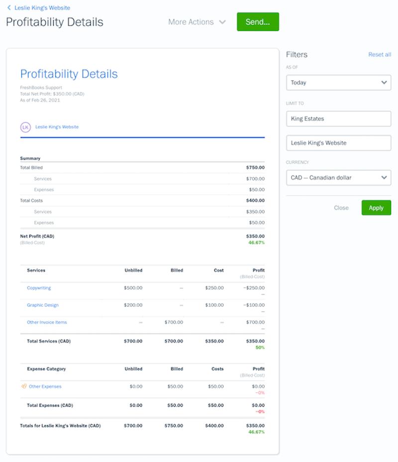 Profitability Details Report