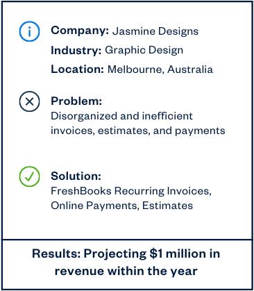 Jasmine Designs case study highlights