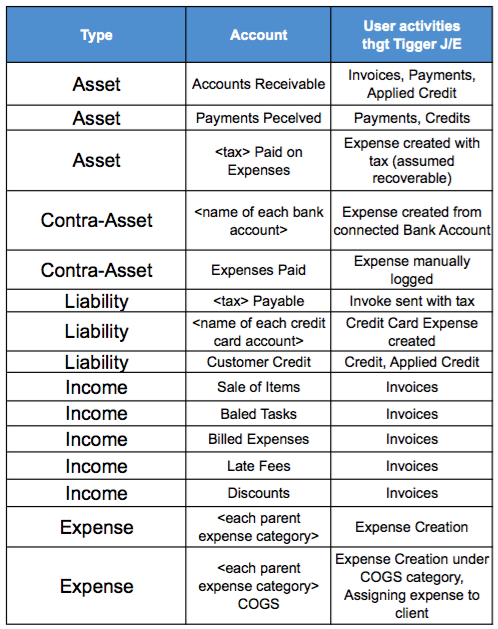 Chart_of_Accounts