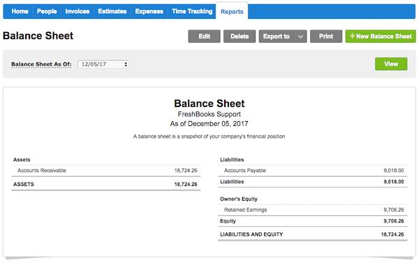 example of a balance sheet