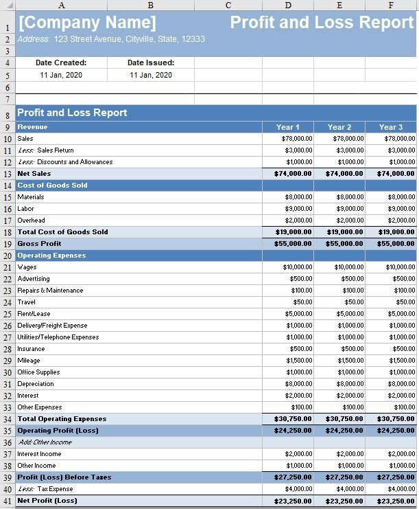 Free Profit and Loss Template from FreshBooks