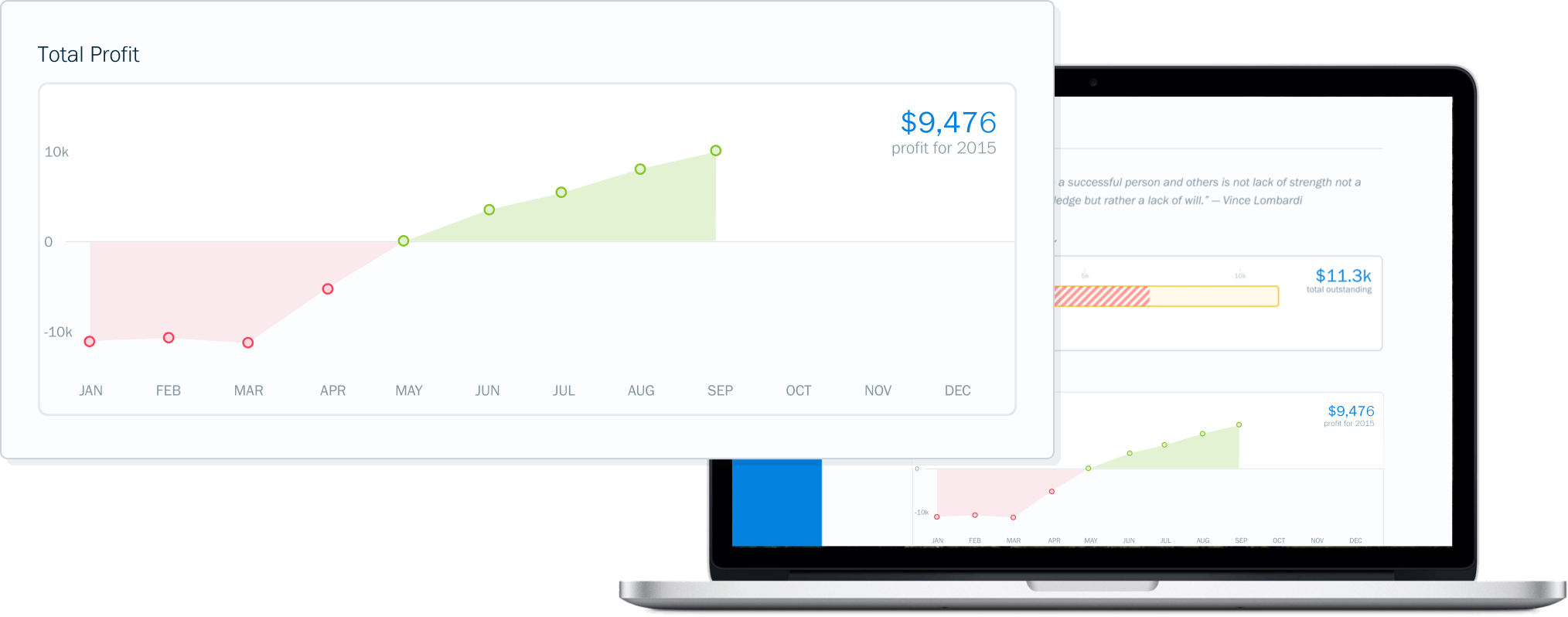 Customer using FreshBooks financial reporting software to view their dashboard showing profit and loss graph and expenditures